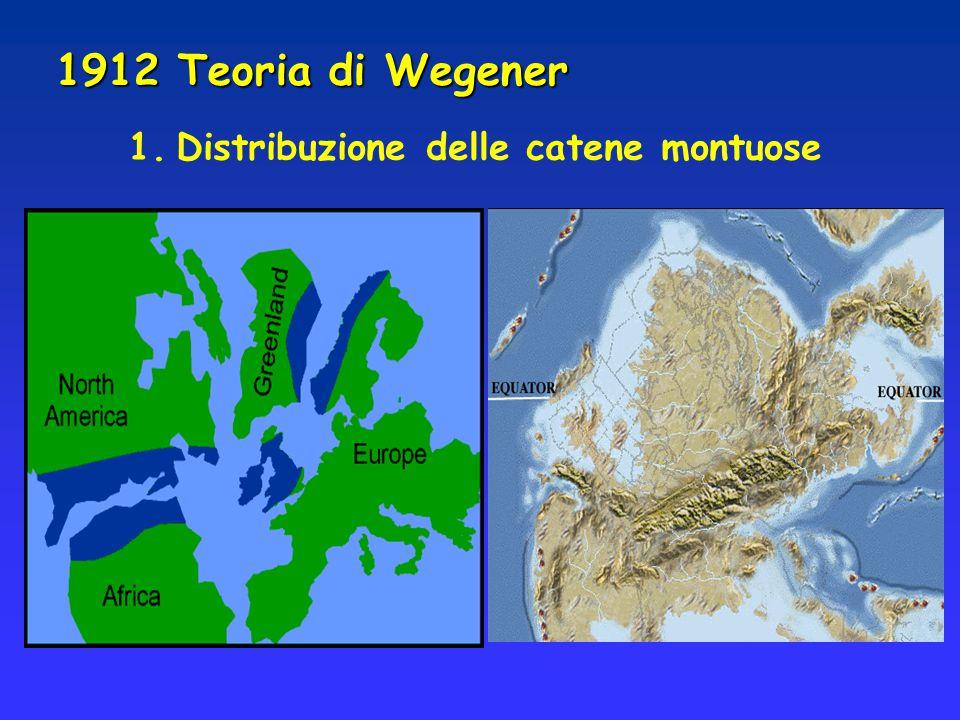 1912 Teoria di Wegener Distribuzione delle catene montuose