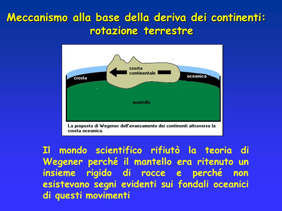 Meccanismo alla base della deriva dei continenti: