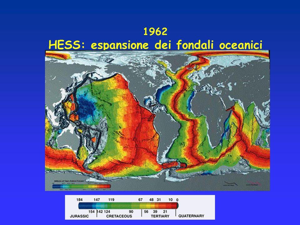 HESS: espansione dei fondali oceanici