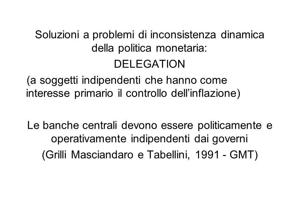 (Grilli Masciandaro e Tabellini, 1991 - GMT)