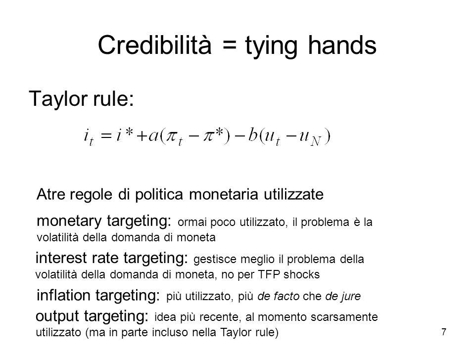 Credibilità = tying hands