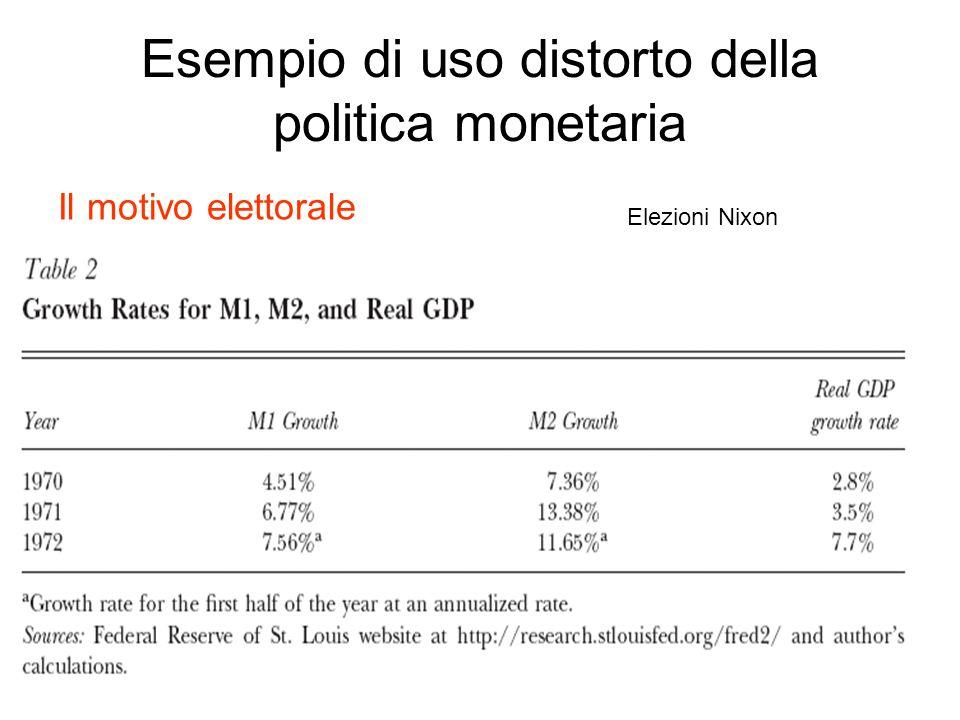 Esempio di uso distorto della politica monetaria