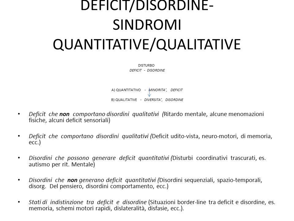 DEFICIT/DISORDINE- SINDROMI QUANTITATIVE/QUALITATIVE