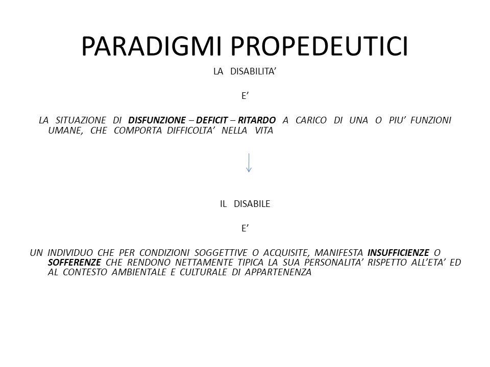 PARADIGMI PROPEDEUTICI