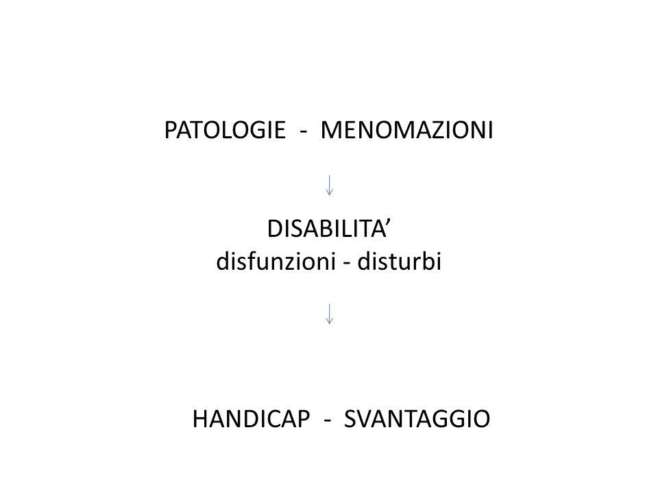PATOLOGIE - MENOMAZIONI DISABILITA' disfunzioni - disturbi
