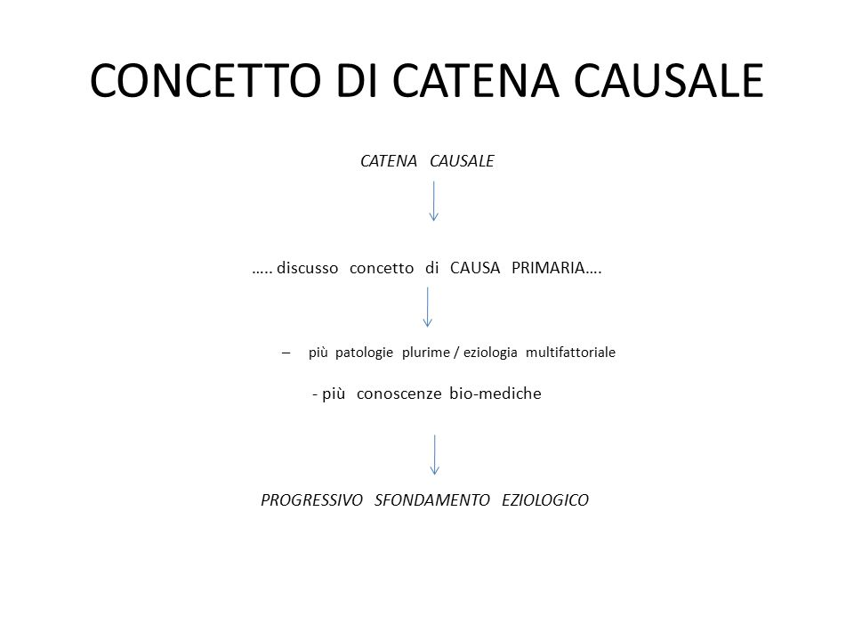 CONCETTO DI CATENA CAUSALE