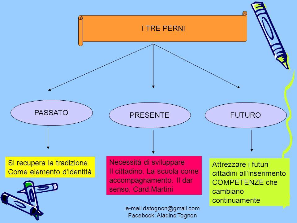 e-mail dstognon@gmail.com Facebook: Aladino Tognon