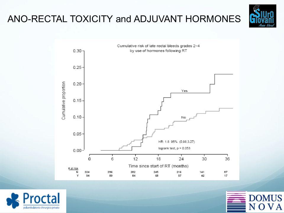 ANO-RECTAL TOXICITY and ADJUVANT HORMONES
