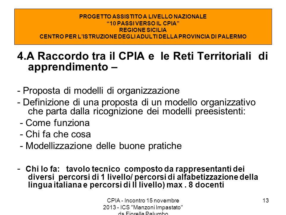 4.A Raccordo tra il CPIA e le Reti Territoriali di apprendimento –