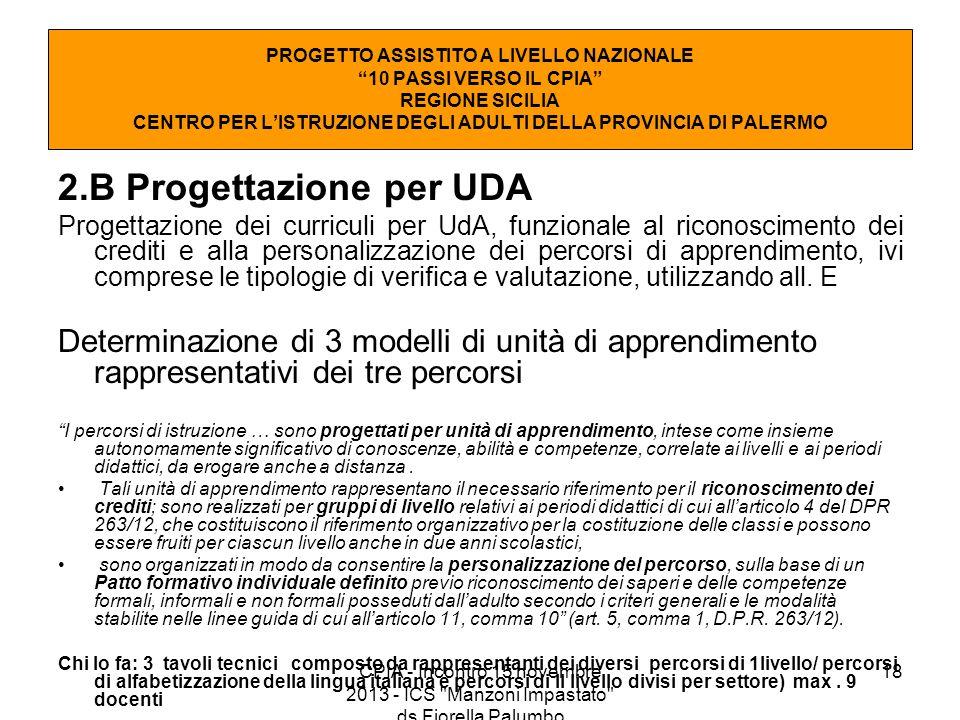 2.B Progettazione per UDA