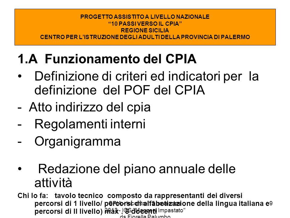 1.A Funzionamento del CPIA