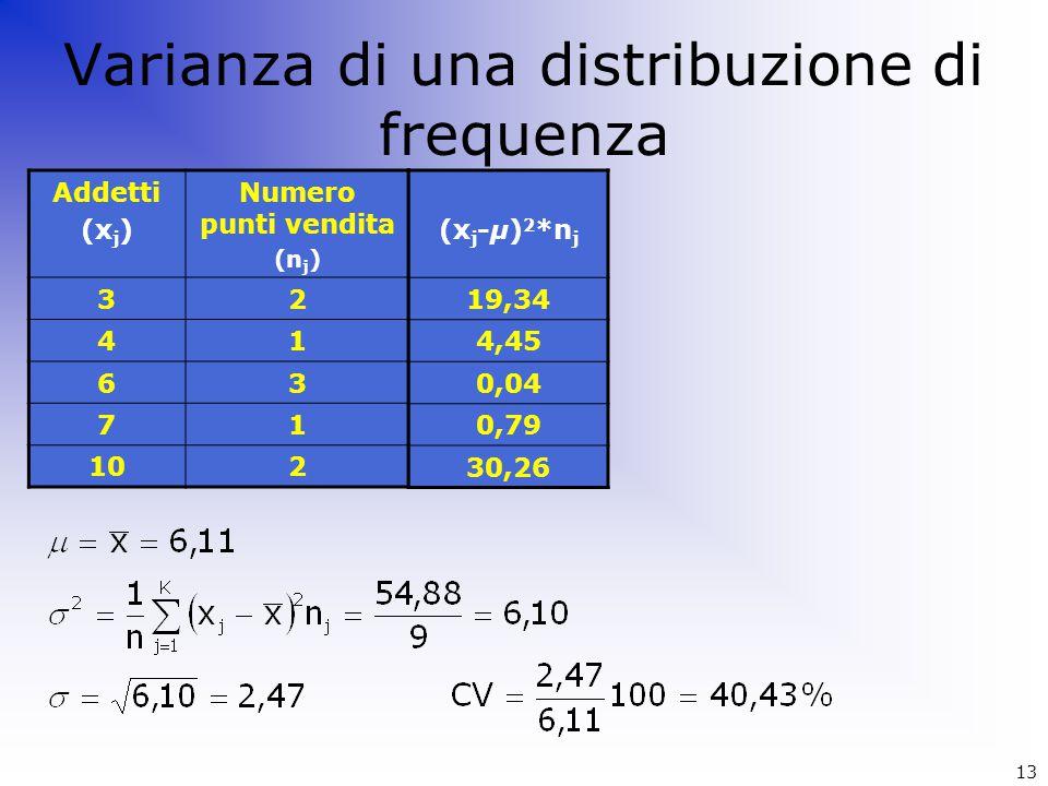 Varianza di una distribuzione di frequenza