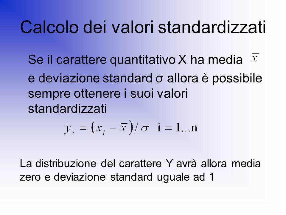 Calcolo dei valori standardizzati