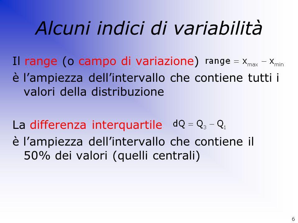 Alcuni indici di variabilità