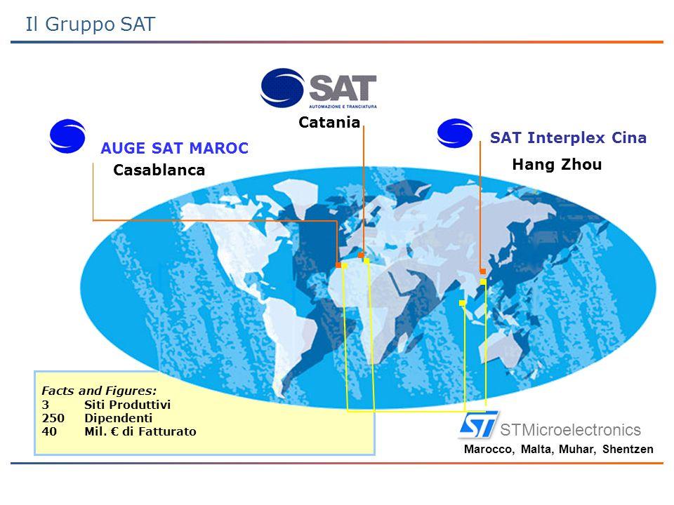 Il Gruppo SAT STMicroelectronics Catania SAT Interplex Cina