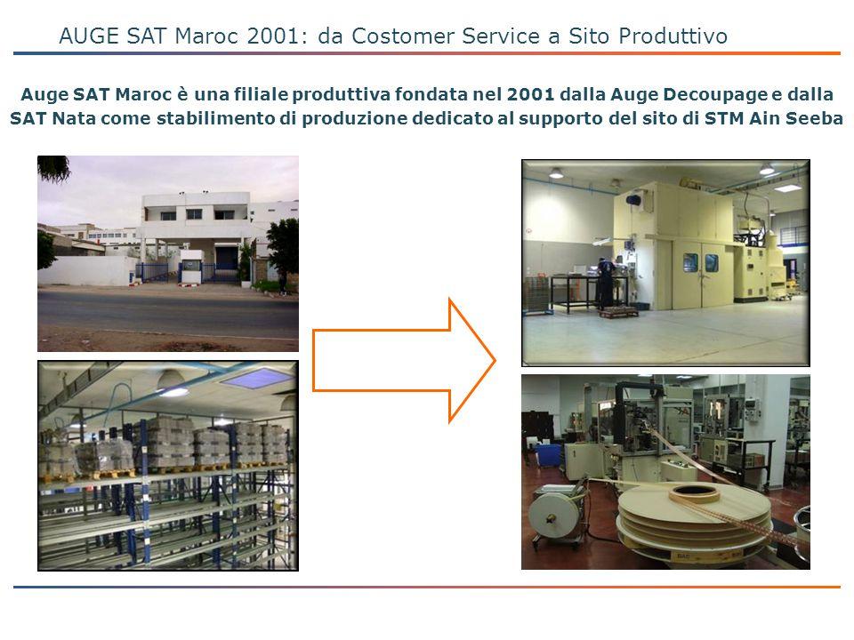 AUGE SAT Maroc 2001: da Costomer Service a Sito Produttivo
