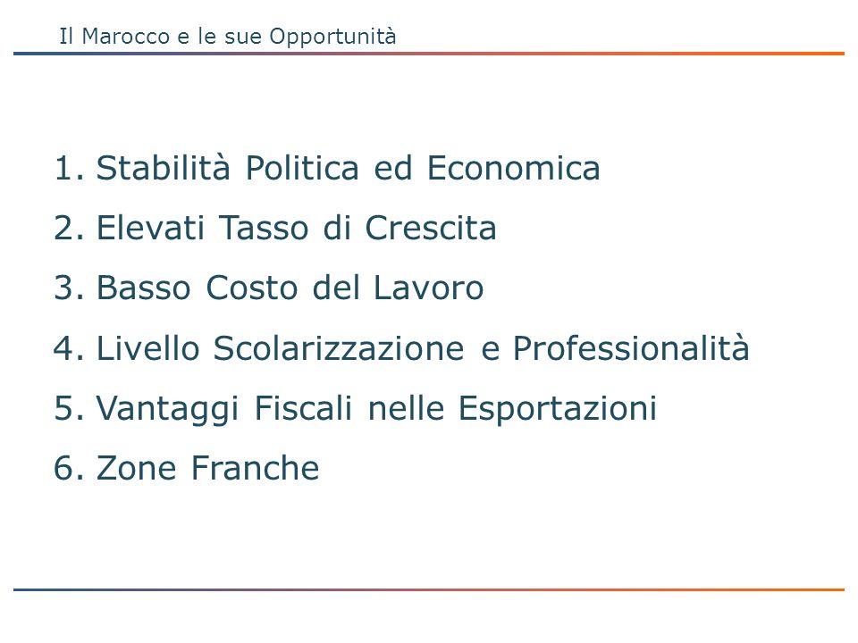 Stabilità Politica ed Economica Elevati Tasso di Crescita