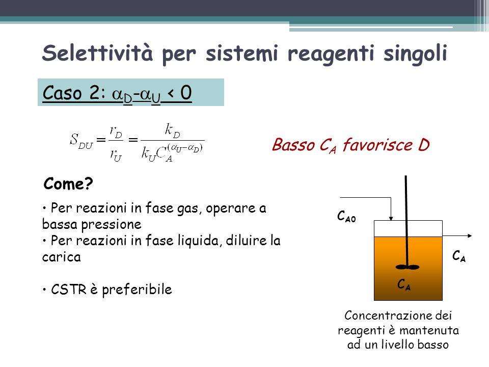 Selettività per sistemi reagenti singoli