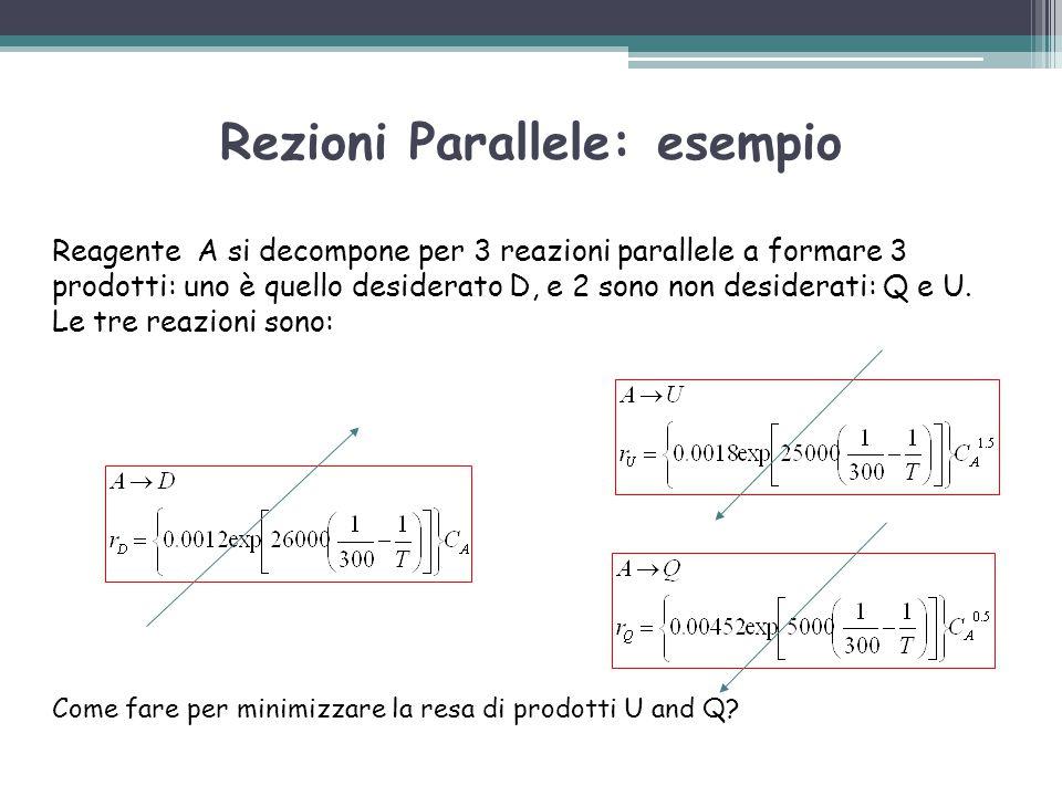 Rezioni Parallele: esempio