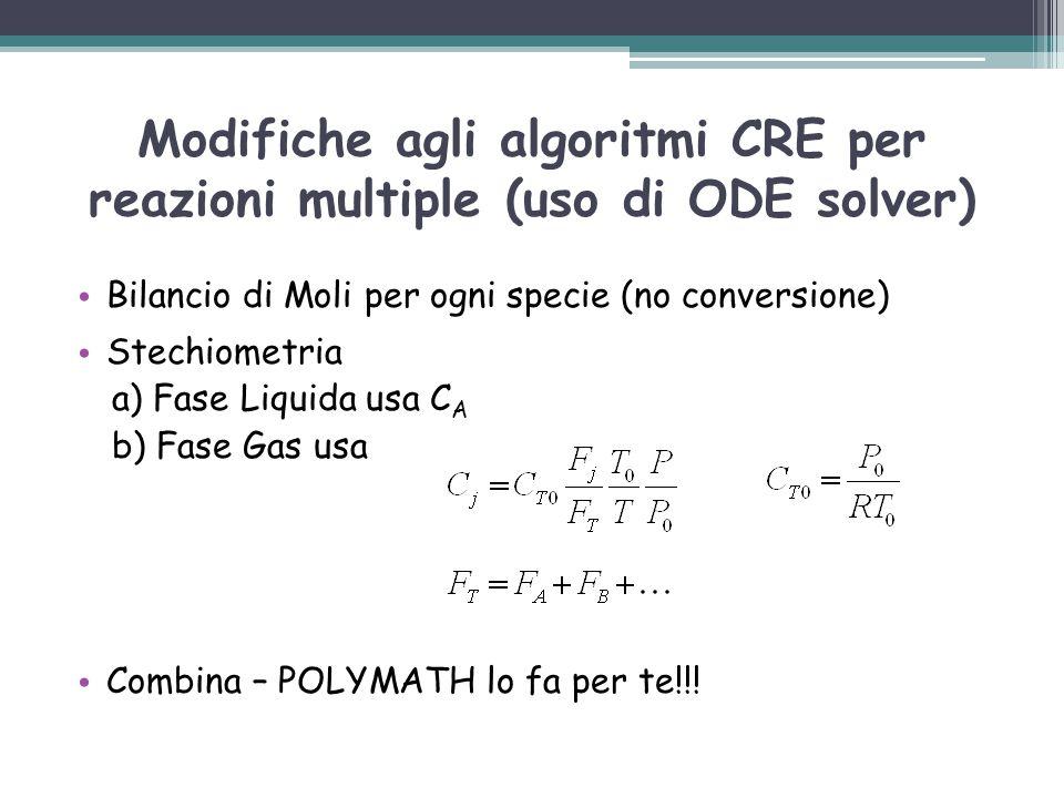 Modifiche agli algoritmi CRE per reazioni multiple (uso di ODE solver)