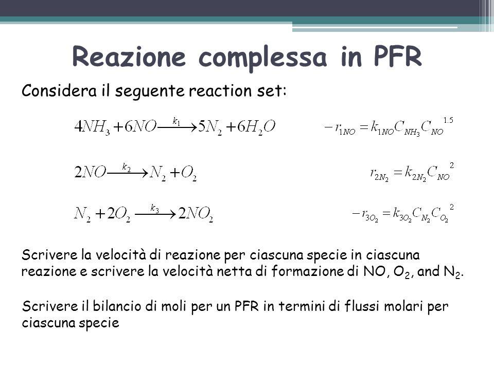 Reazione complessa in PFR