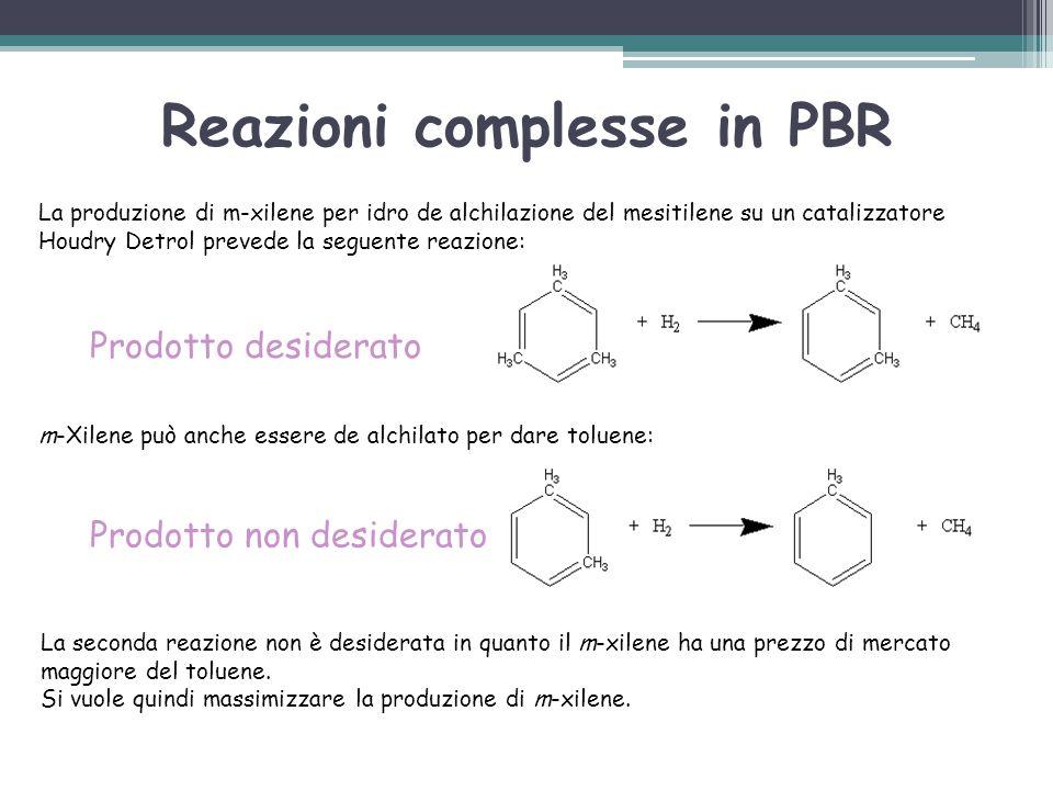 Reazioni complesse in PBR