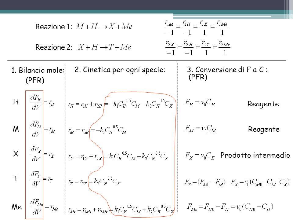 Reazione 1: Reazione 2: 1. Bilancio mole: 2. Cinetica per ogni specie: 3. Conversione di F a C :