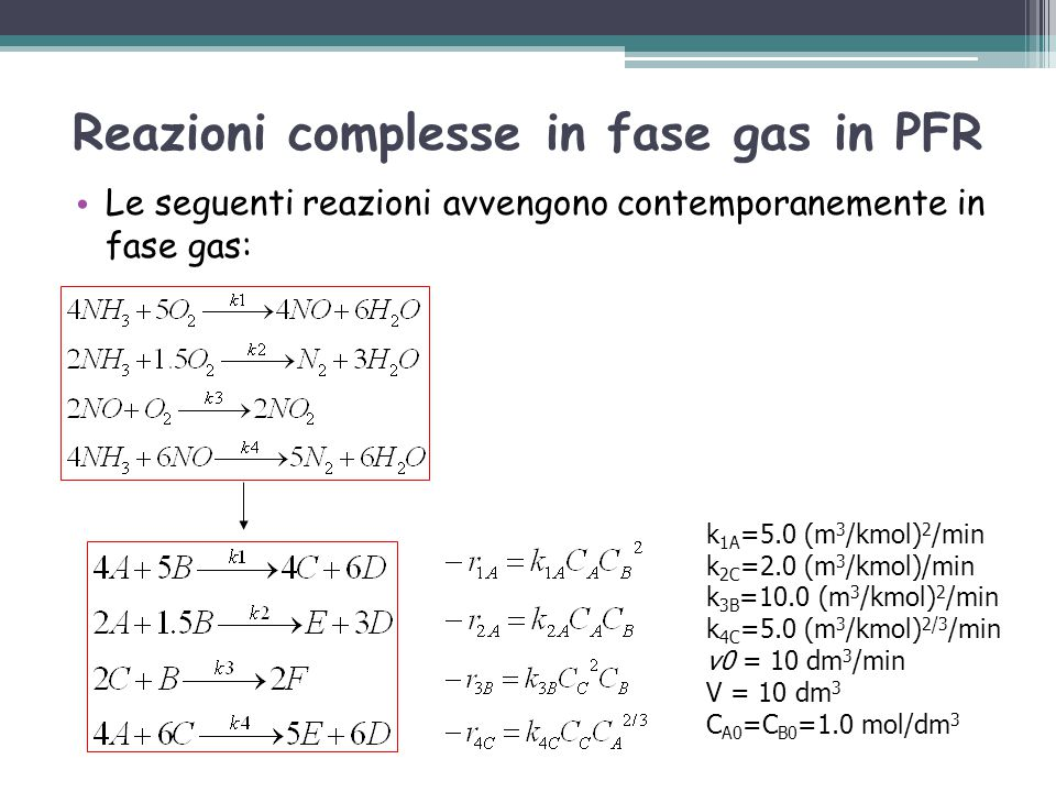 Reazioni complesse in fase gas in PFR