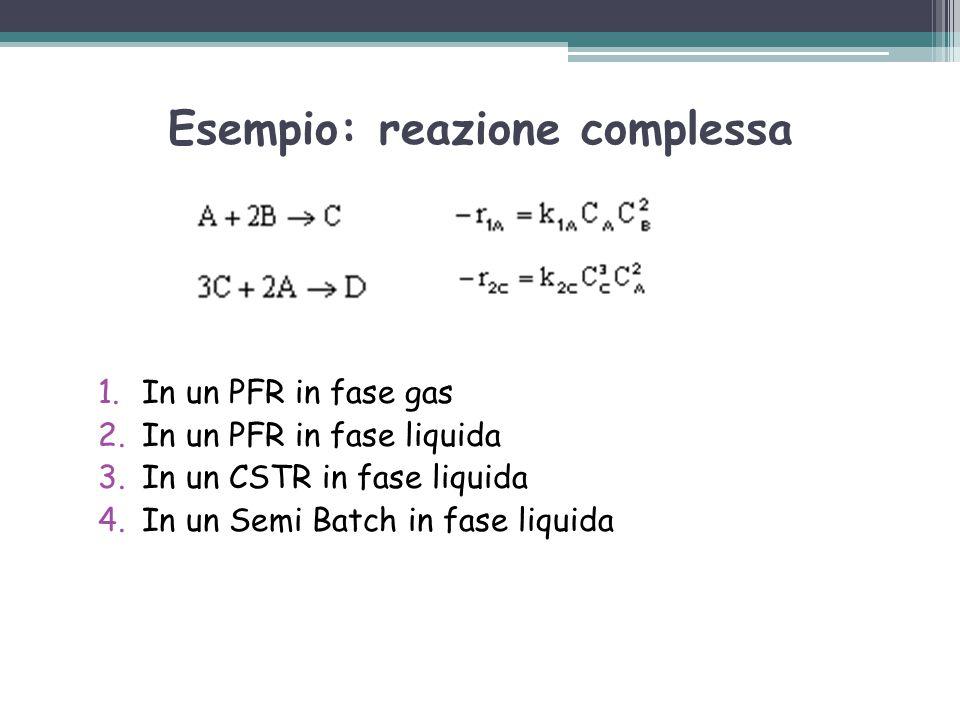 Esempio: reazione complessa