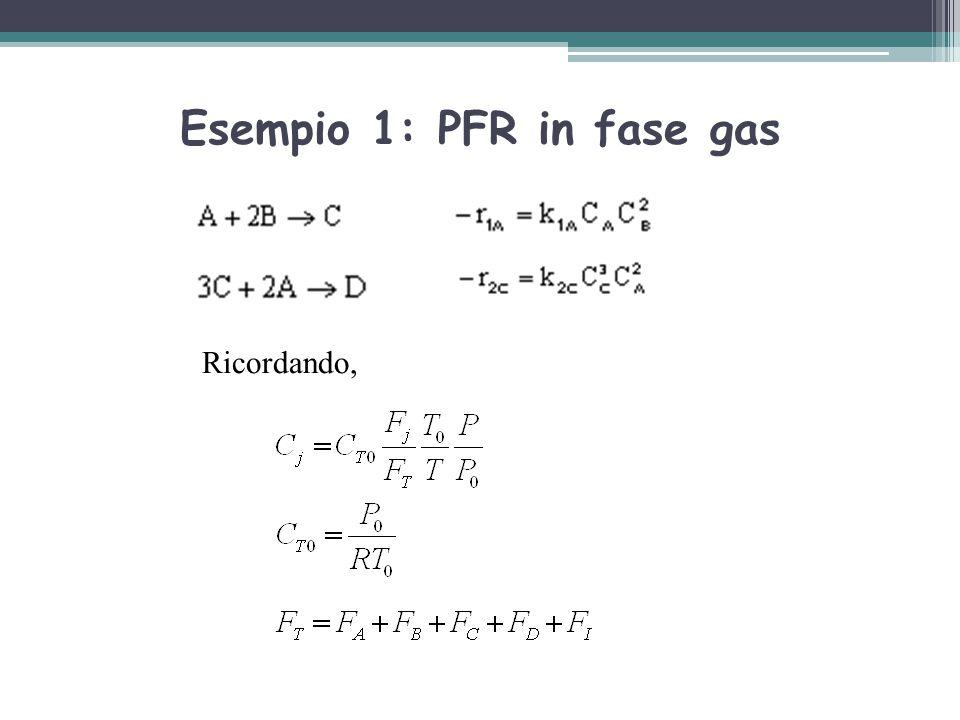 Esempio 1: PFR in fase gas