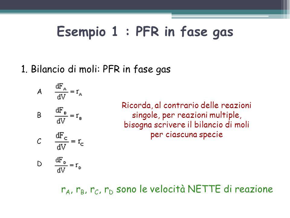 Esempio 1 : PFR in fase gas
