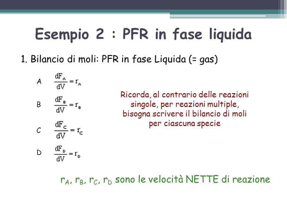 Esempio 2 : PFR in fase liquida