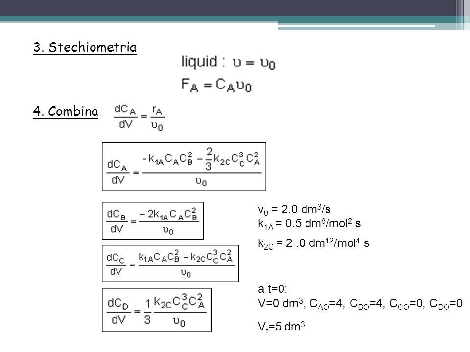 3. Stechiometria 4. Combina v0 = 2.0 dm3/s k1A = 0.5 dm6/mol2 s