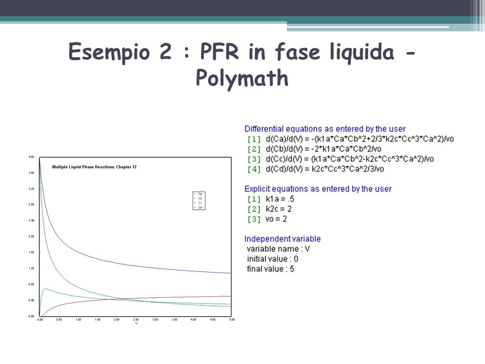 Esempio 2 : PFR in fase liquida - Polymath