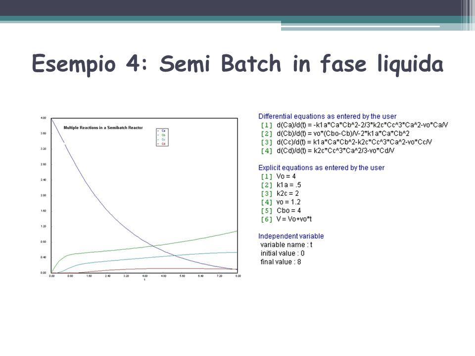 Esempio 4: Semi Batch in fase liquida