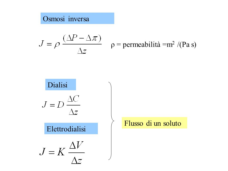 Osmosi inversa ρ = permeabilità =m2 /(Pa s) Dialisi Flusso di un soluto Elettrodialisi