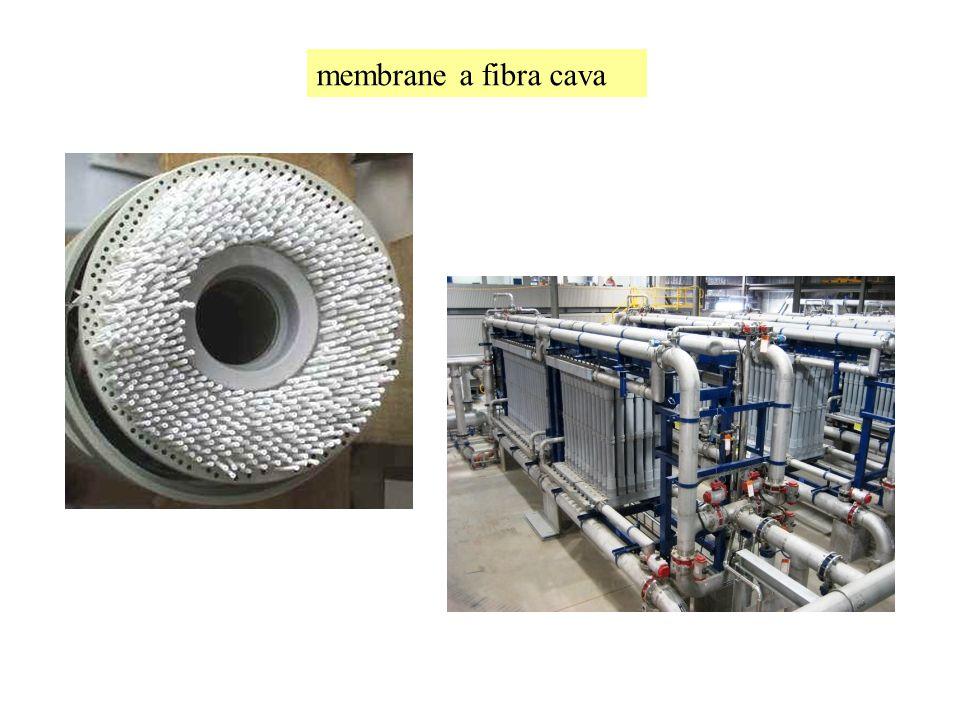 membrane a fibra cava