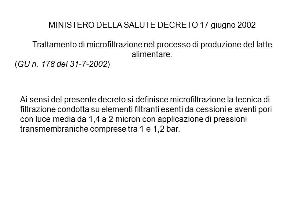 MINISTERO DELLA SALUTE DECRETO 17 giugno 2002