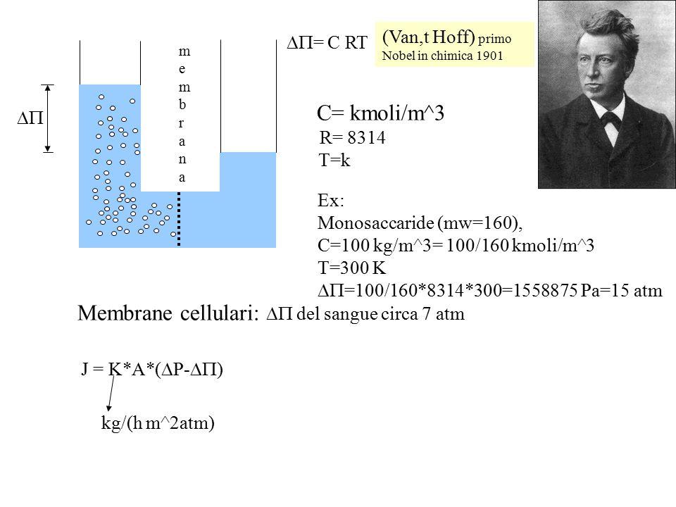 Membrane cellulari:  del sangue circa 7 atm