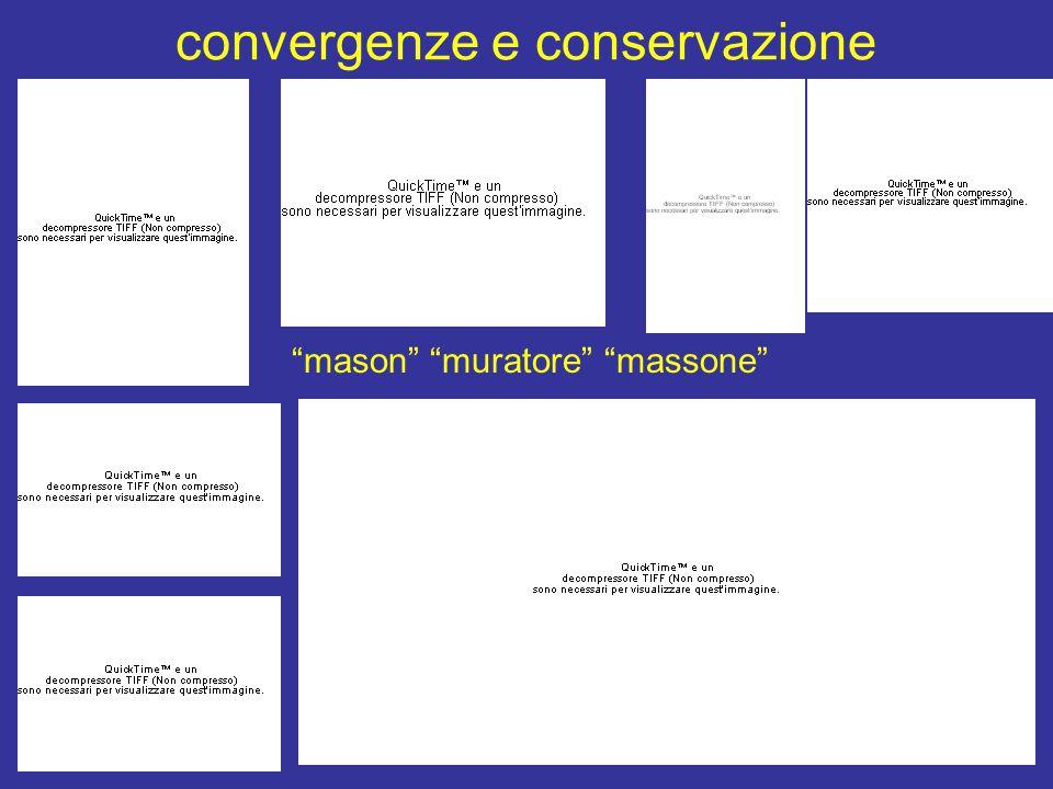 convergenze e conservazione