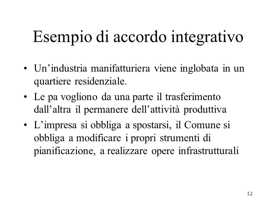 Esempio di accordo integrativo