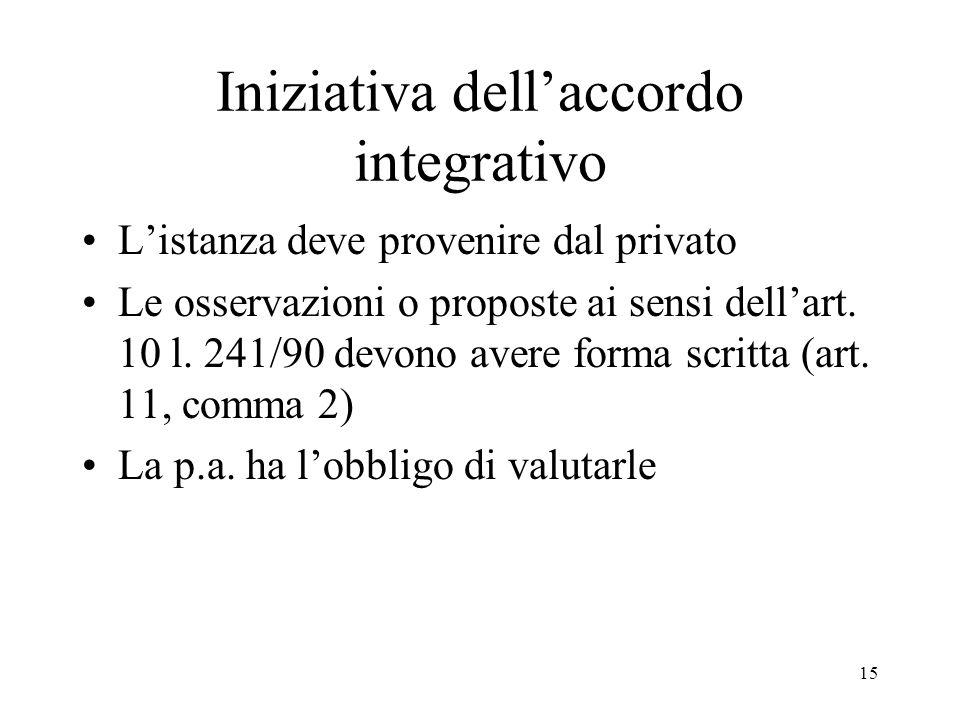 Iniziativa dell'accordo integrativo