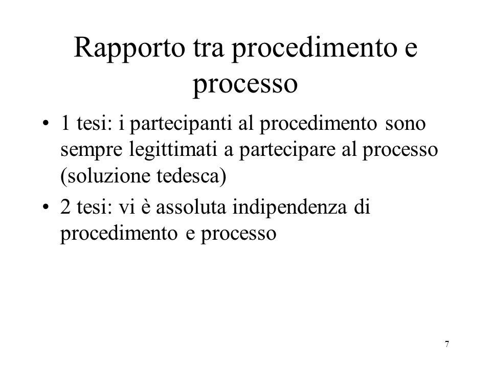 Rapporto tra procedimento e processo