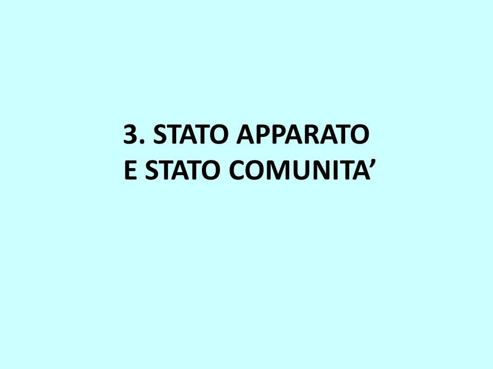 3. STATO APPARATO E STATO COMUNITA'
