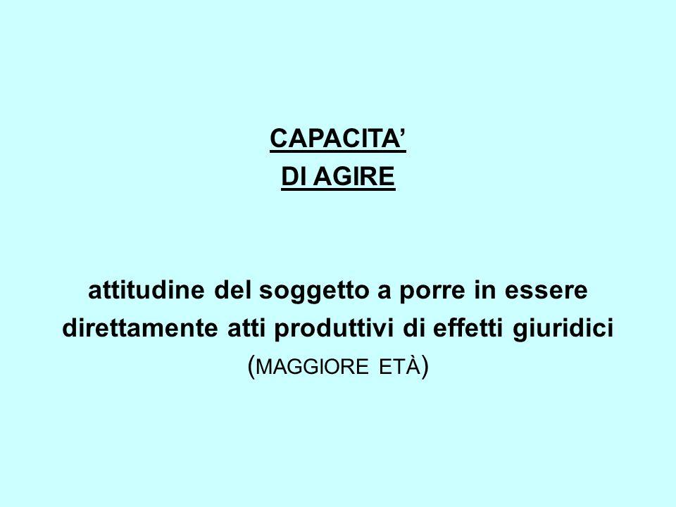 CAPACITA' DI AGIRE attitudine del soggetto a porre in essere direttamente atti produttivi di effetti giuridici (maggiore età)