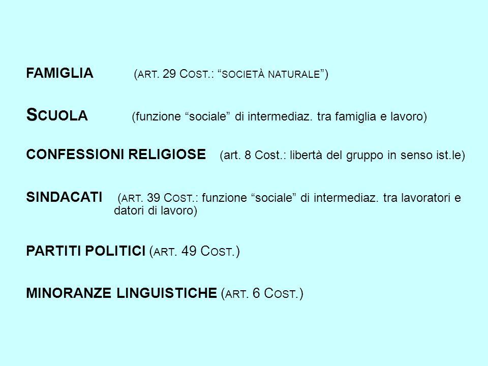 famiglia (art. 29 Cost.: società naturale ) Scuola (funzione sociale di intermediaz.