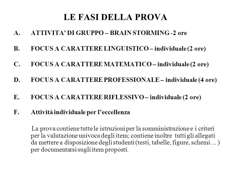 LE FASI DELLA PROVA ATTIVITA' DI GRUPPO – BRAIN STORMING -2 ore