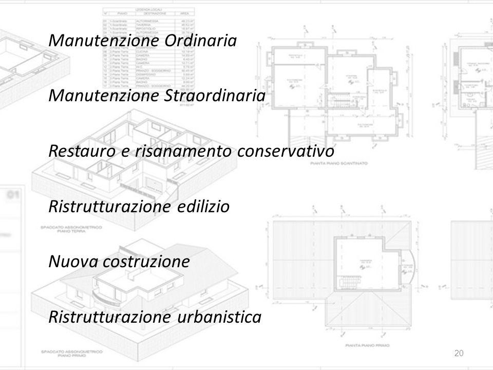 Manutenzione Ordinaria Manutenzione Straordinaria Restauro e risanamento conservativo Ristrutturazione edilizio Nuova costruzione Ristrutturazione urbanistica