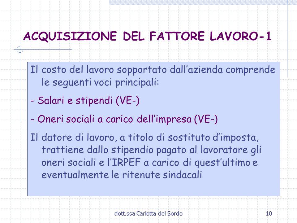 ACQUISIZIONE DEL FATTORE LAVORO-1