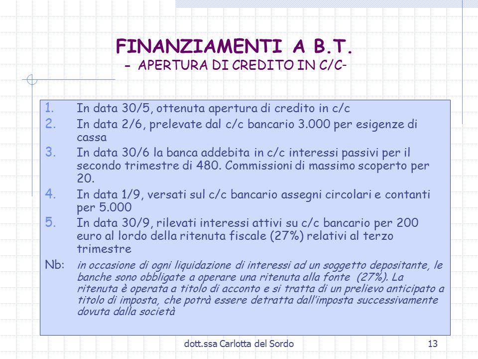 FINANZIAMENTI A B.T. - APERTURA DI CREDITO IN C/C-